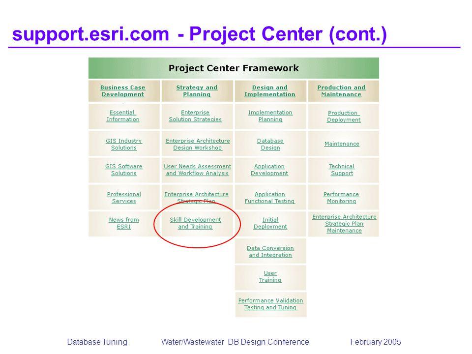 support.esri.com - Project Center (cont.)