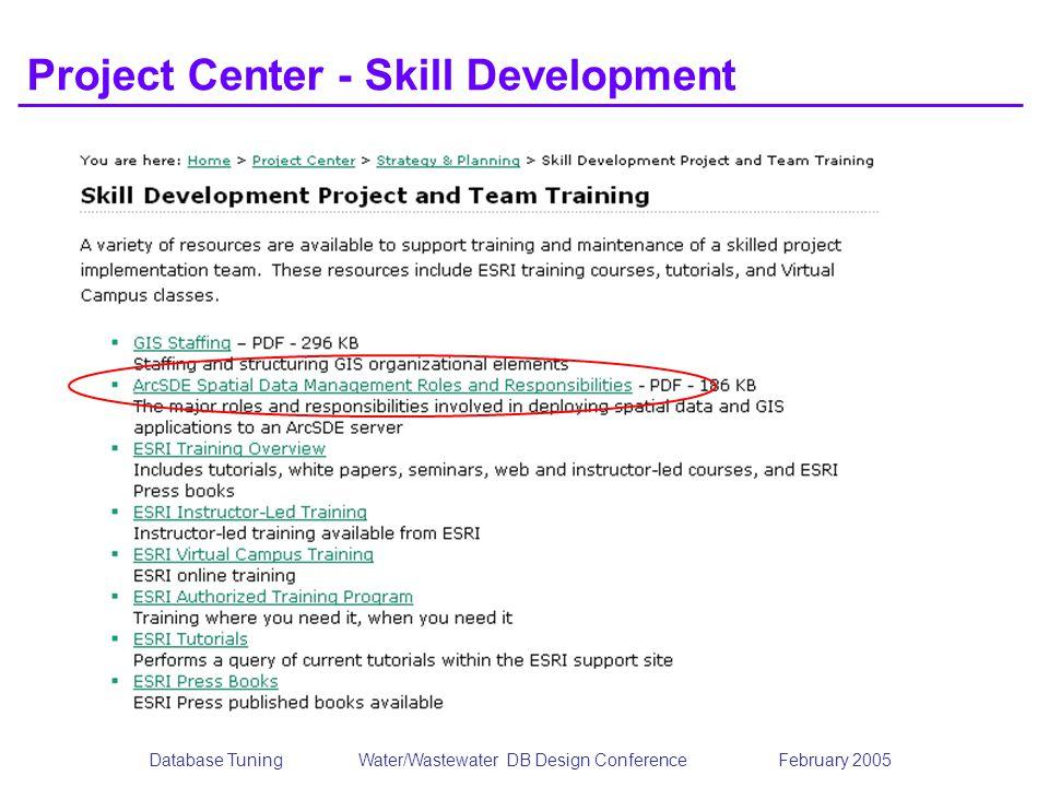 Project Center - Skill Development
