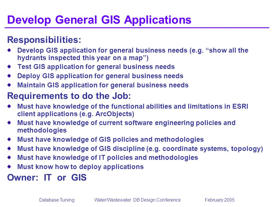 Develop General GIS Applications