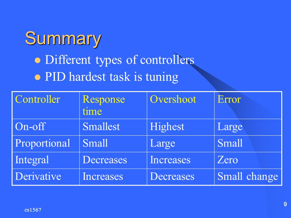 Summary Different types of controllers PID hardest task is tuning