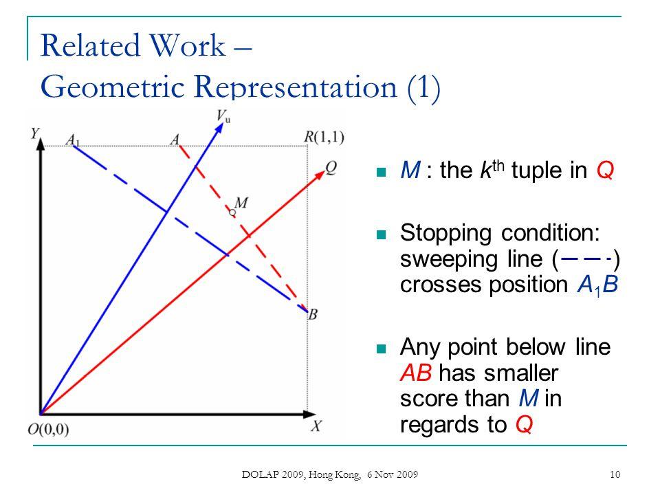Related Work – Geometric Representation (1)