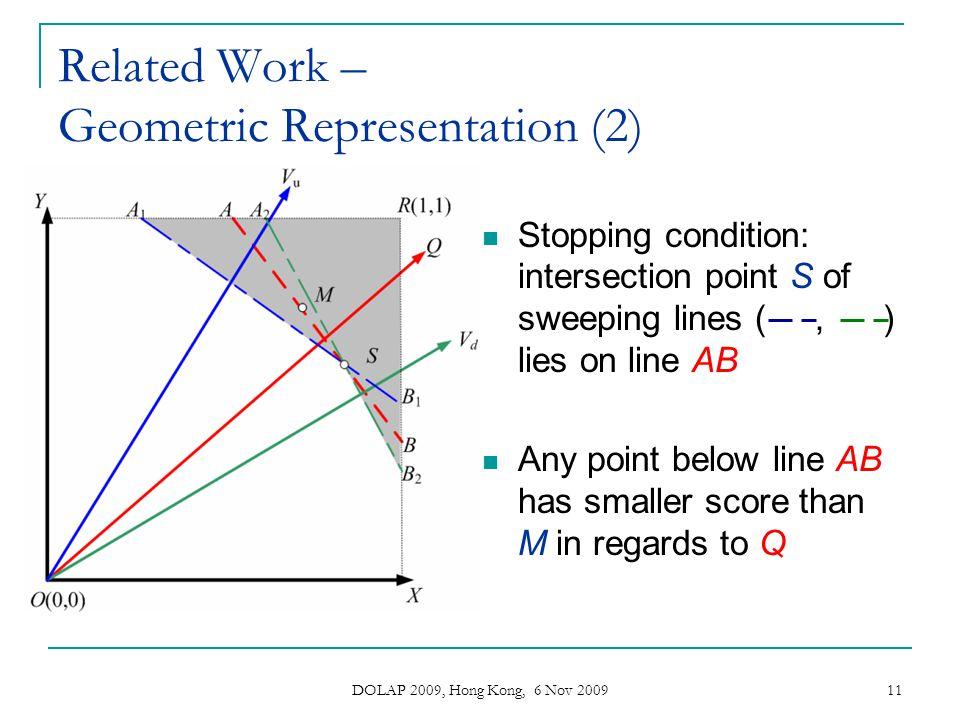 Related Work – Geometric Representation (2)