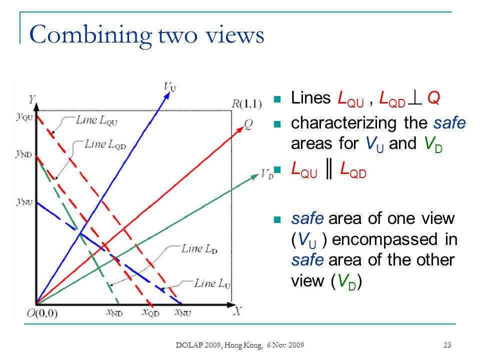 Combining two views Lines LQU , LQD Q