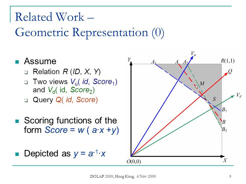 Related Work – Geometric Representation (0)