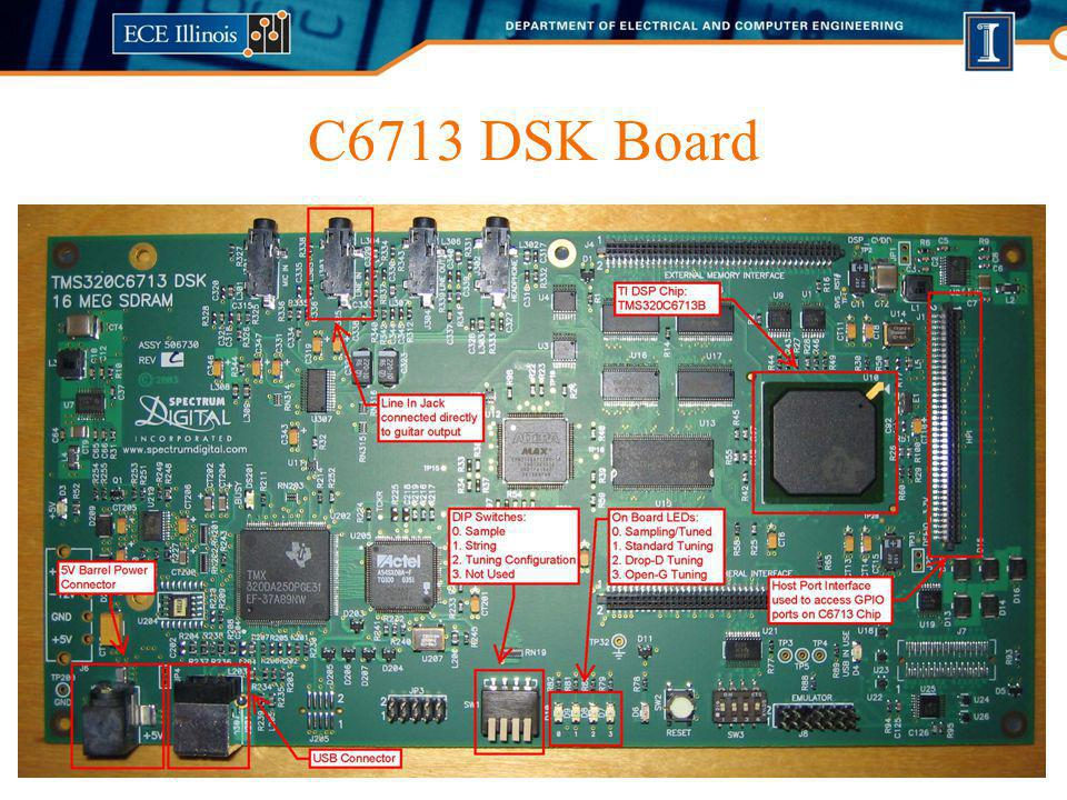 C6713 DSK Board