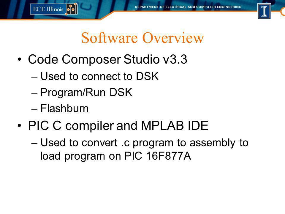 Software Overview Code Composer Studio v3.3