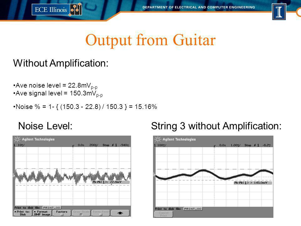 Output from Guitar Without Amplification: Noise Level:
