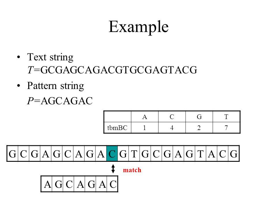 Example Text string T=GCGAGCAGACGTGCGAGTACG Pattern string P=AGCAGAC G