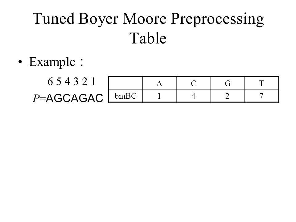 Tuned Boyer Moore Preprocessing Table