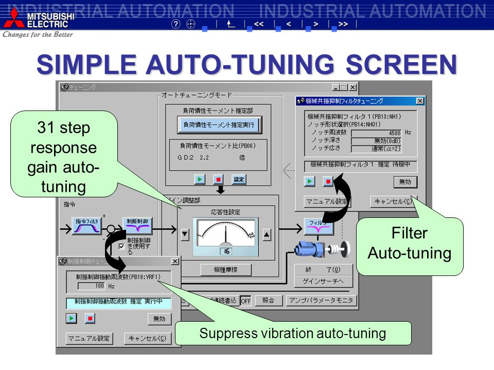 SIMPLE AUTO-TUNING SCREEN