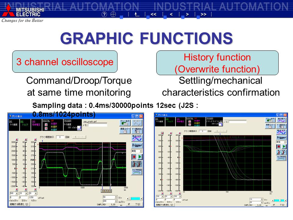GRAPHIC FUNCTIONS 3 channel oscilloscope History function