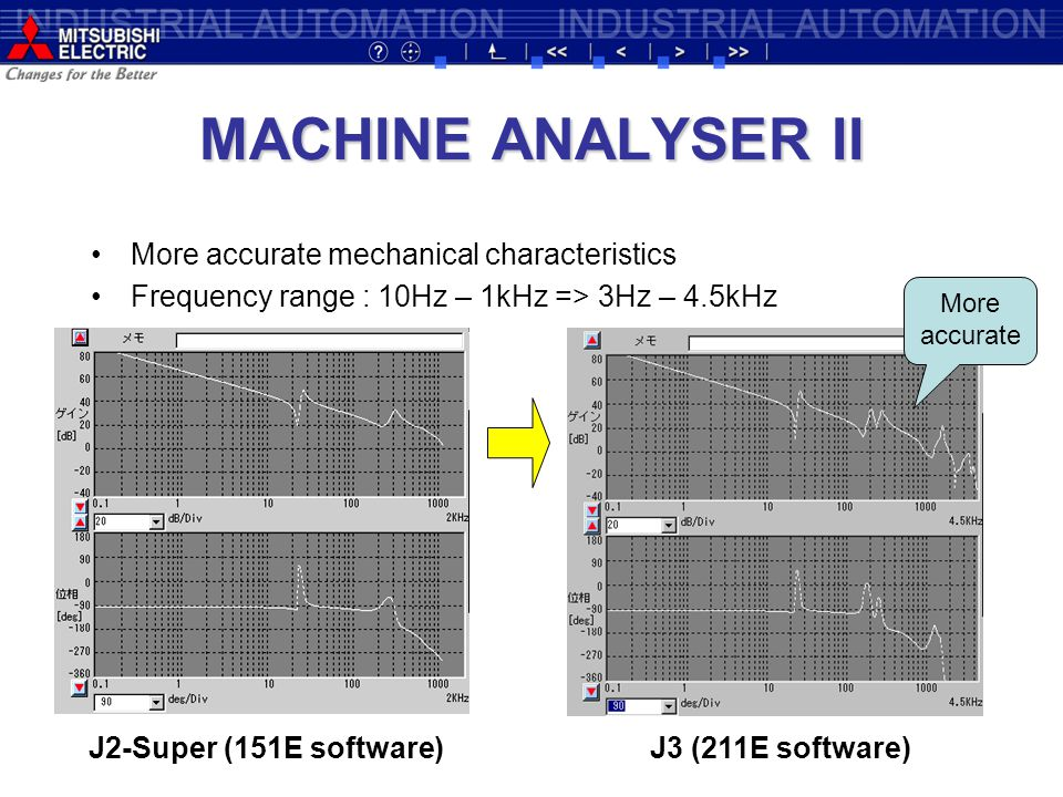 MACHINE ANALYSER II More accurate mechanical characteristics