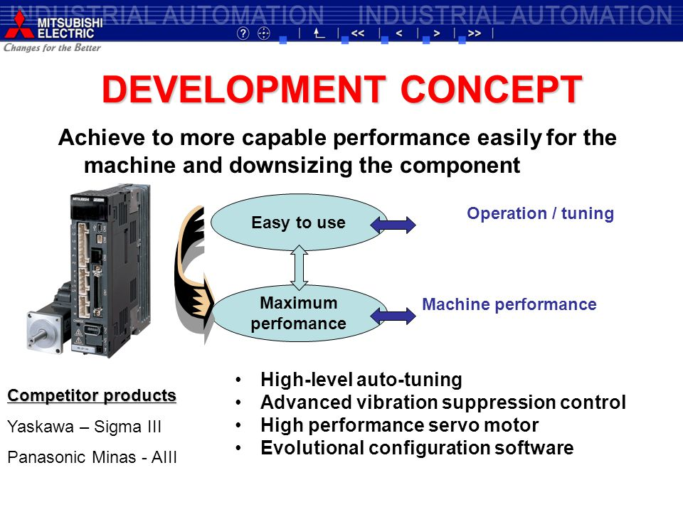 DEVELOPMENT CONCEPT Achieve to more capable performance easily for the machine and downsizing the component.