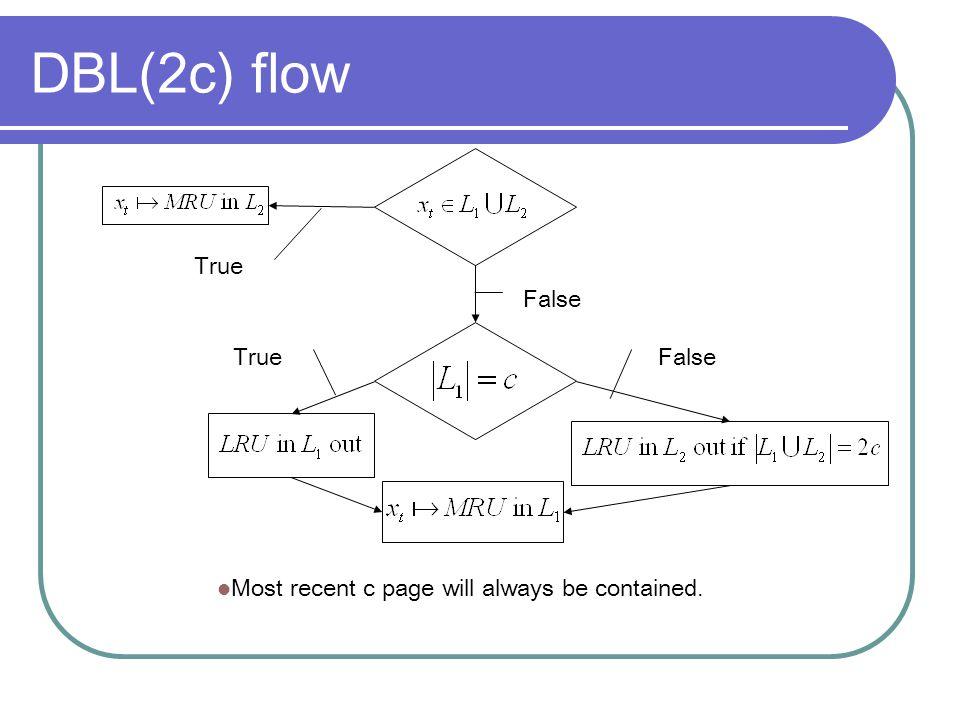 DBL(2c) flow True False True False