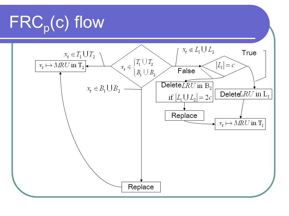 FRCp(c) flow True False Delete Delete Replace Replace