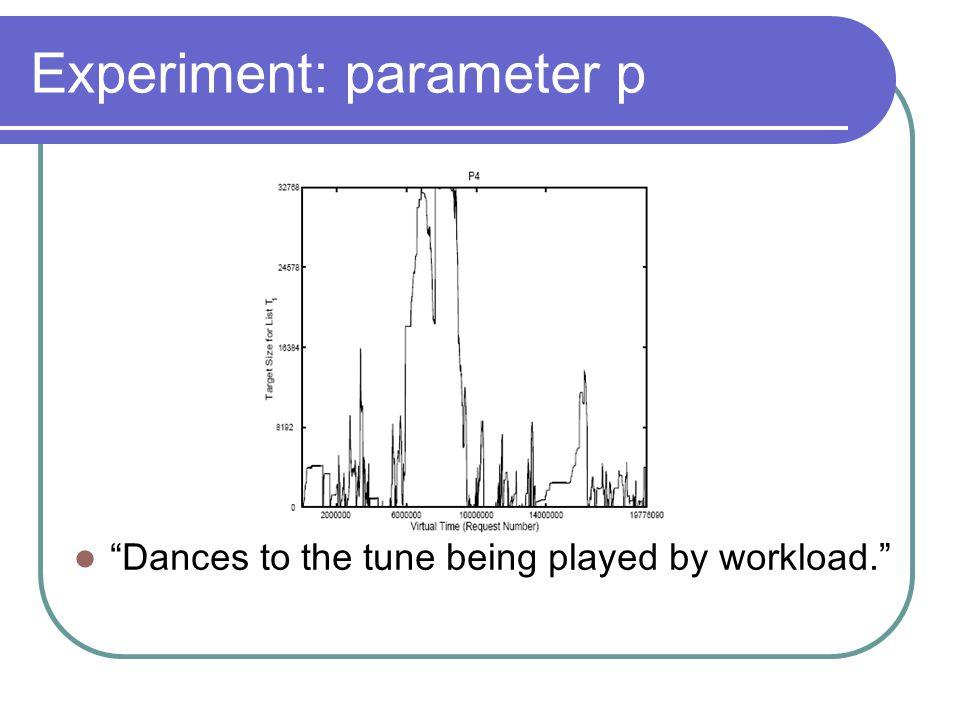 Experiment: parameter p