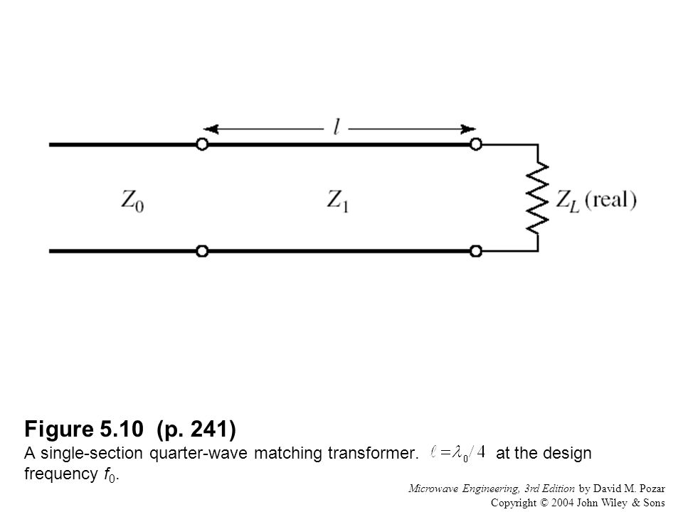 Figure 5.10 (p. 241) A single-section quarter-wave matching transformer. at the design frequency f0.
