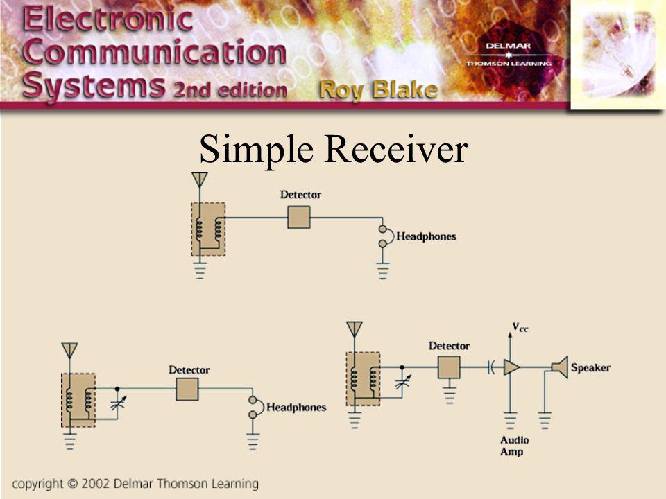 Simple Receiver