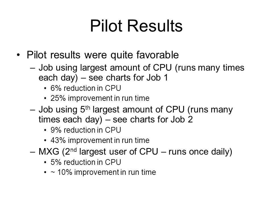 Pilot Results Pilot results were quite favorable