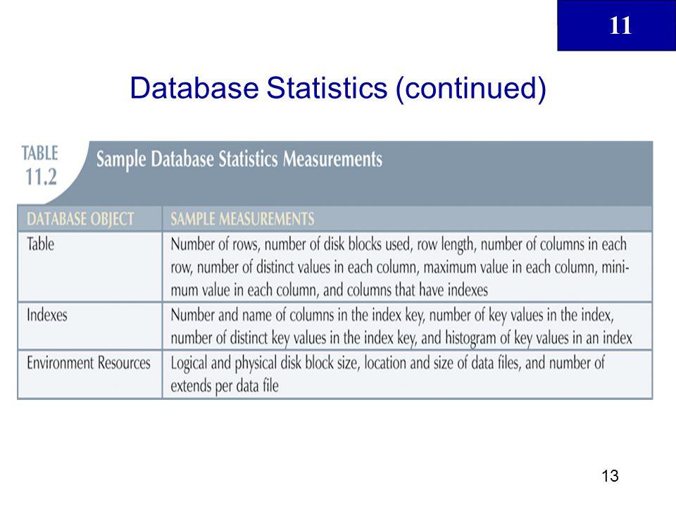 Database Statistics (continued)