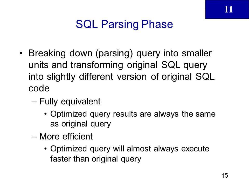 SQL Parsing Phase