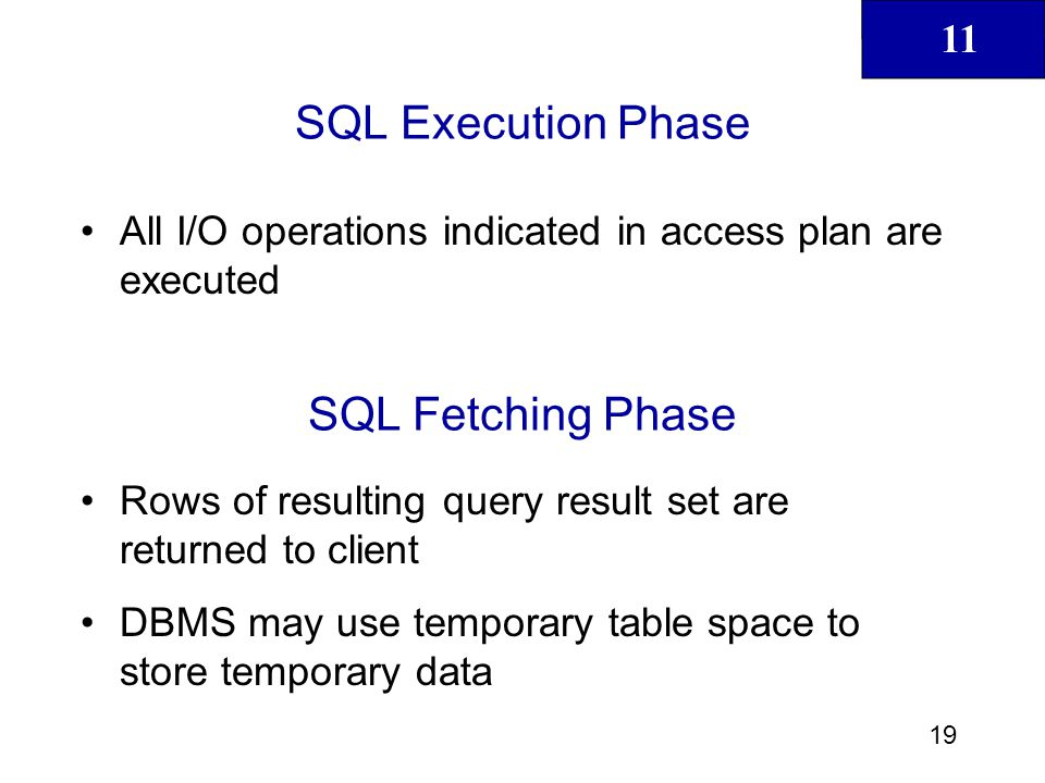 SQL Execution Phase SQL Fetching Phase