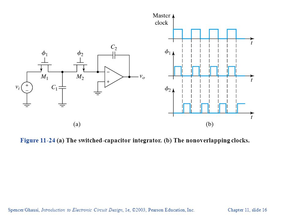 Figure (a) The switched-capacitor integrator