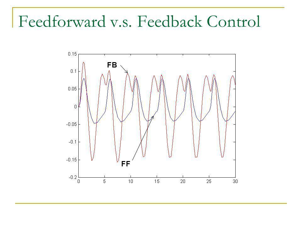 Feedforward v.s. Feedback Control