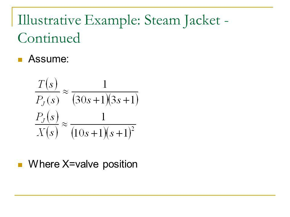 Illustrative Example: Steam Jacket - Continued