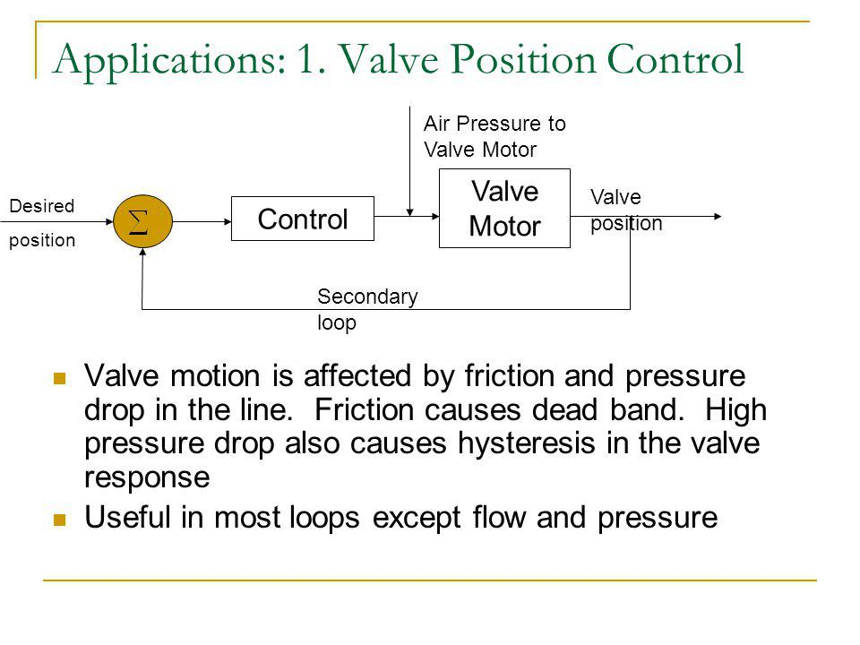Applications: 1. Valve Position Control