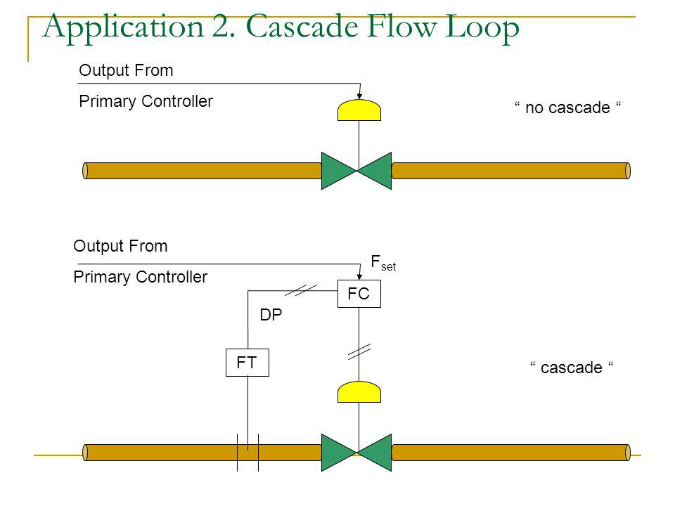 Application 2. Cascade Flow Loop