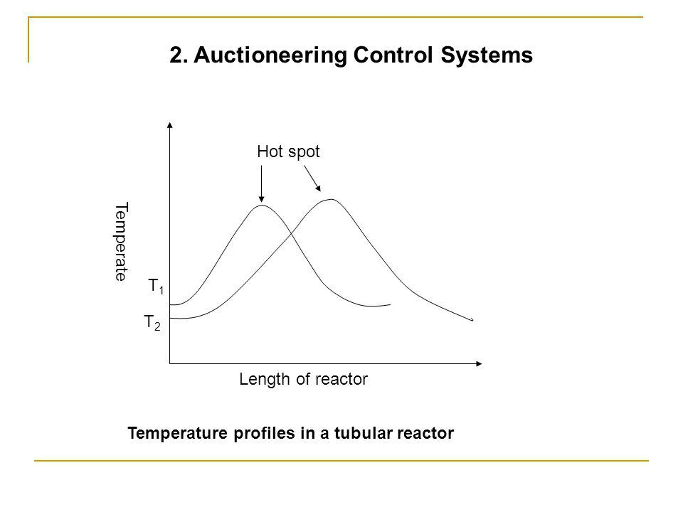 2. Auctioneering Control Systems