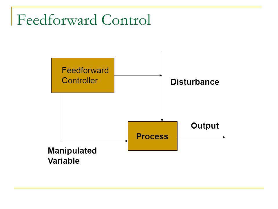 Feedforward Control Feedforward Controller Disturbance Output Process