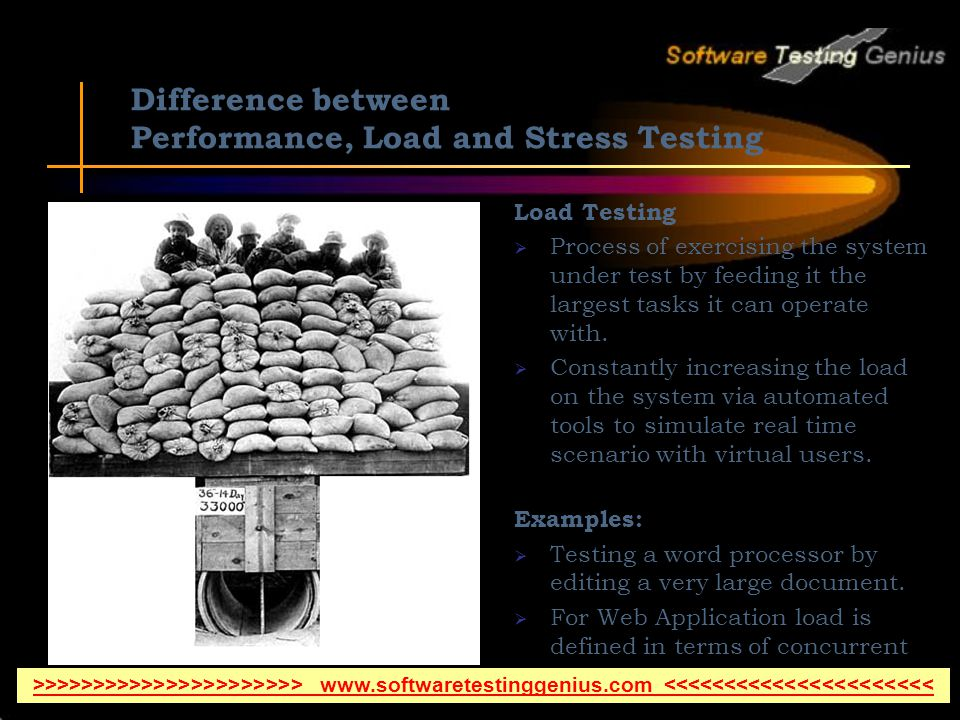 Difference between Performance, Load and Stress Testing