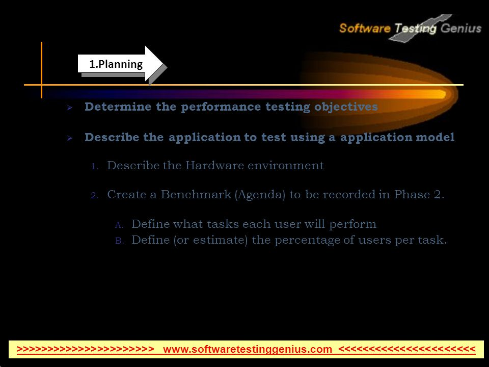 Determine the performance testing objectives
