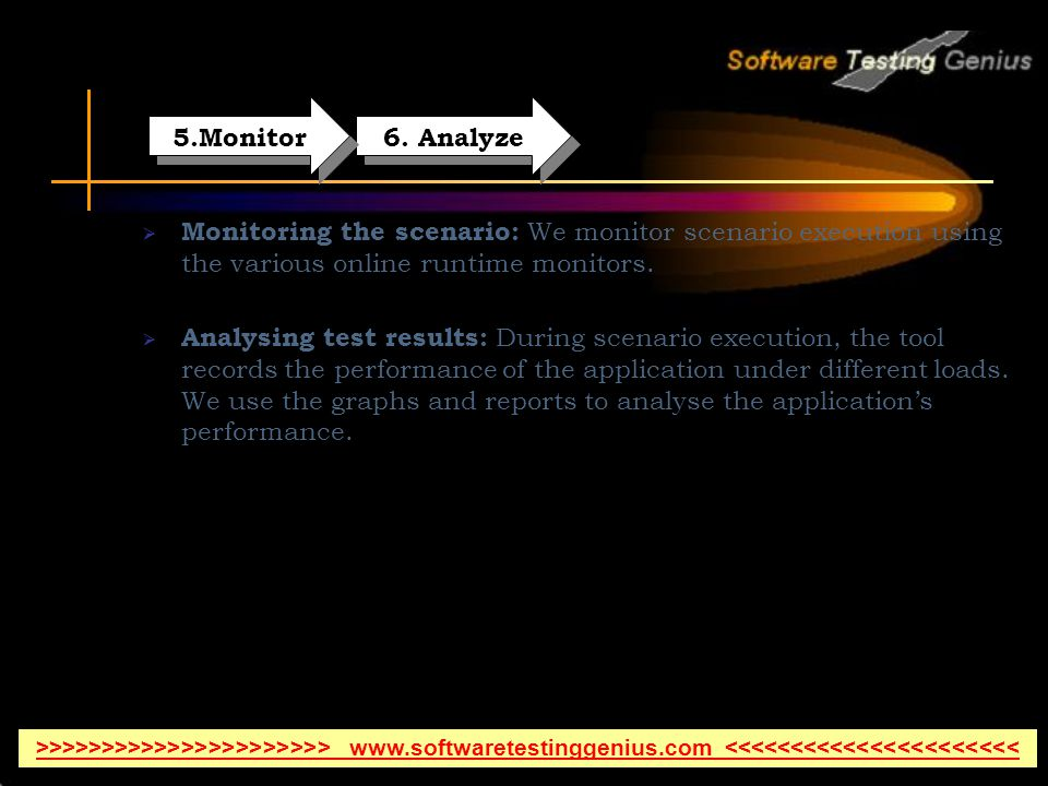 5.Monitor 6. Analyze. Monitoring the scenario: We monitor scenario execution using the various online runtime monitors.