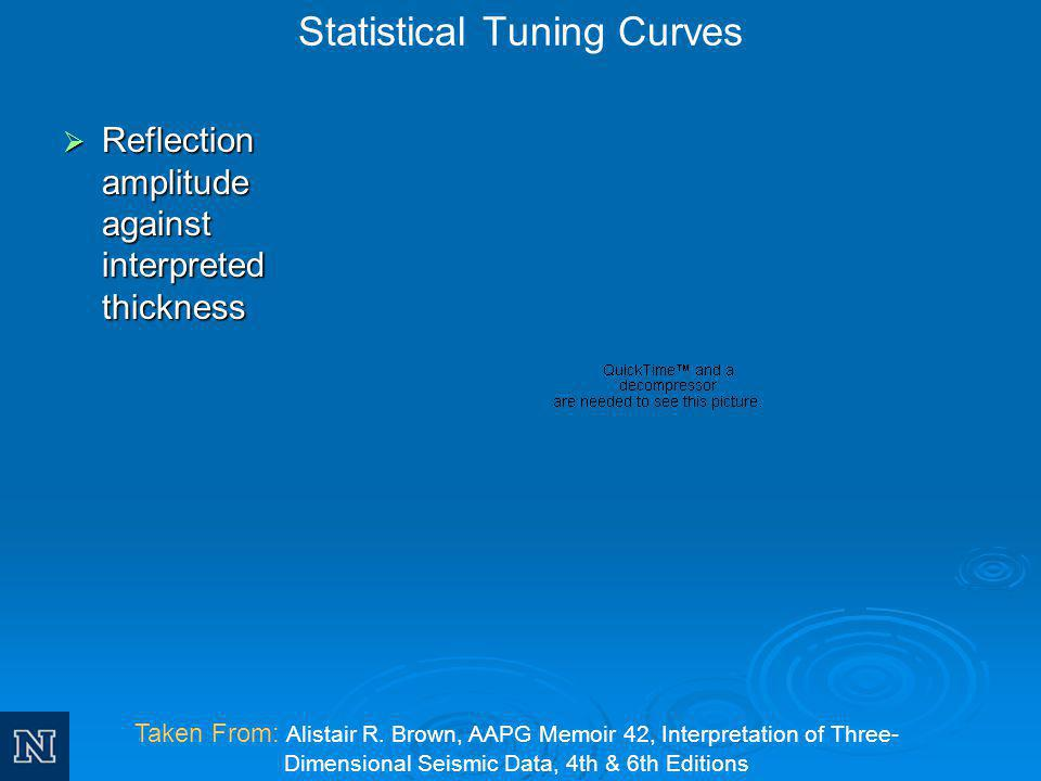 Statistical Tuning Curves
