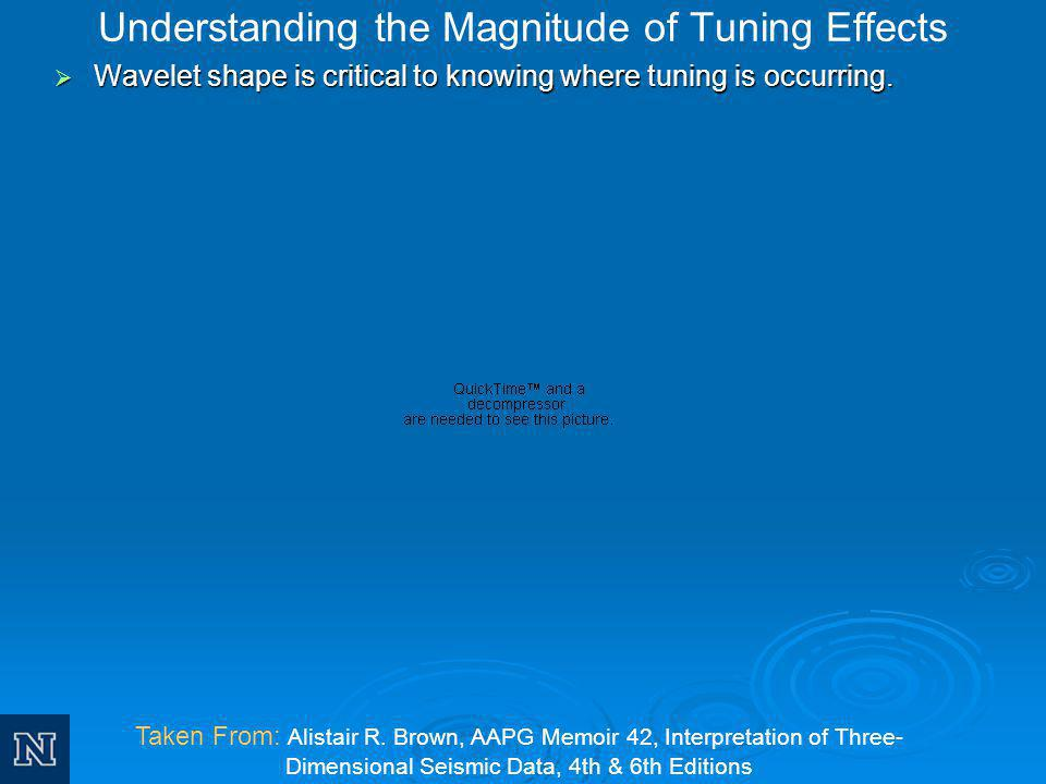 Understanding the Magnitude of Tuning Effects