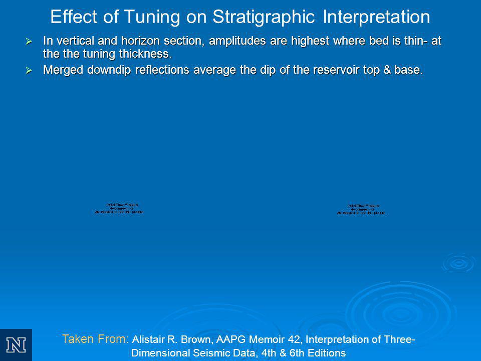 Effect of Tuning on Stratigraphic Interpretation