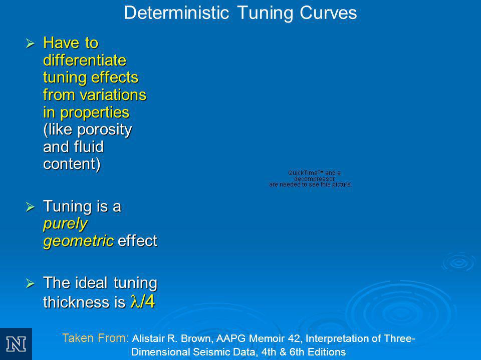 Deterministic Tuning Curves
