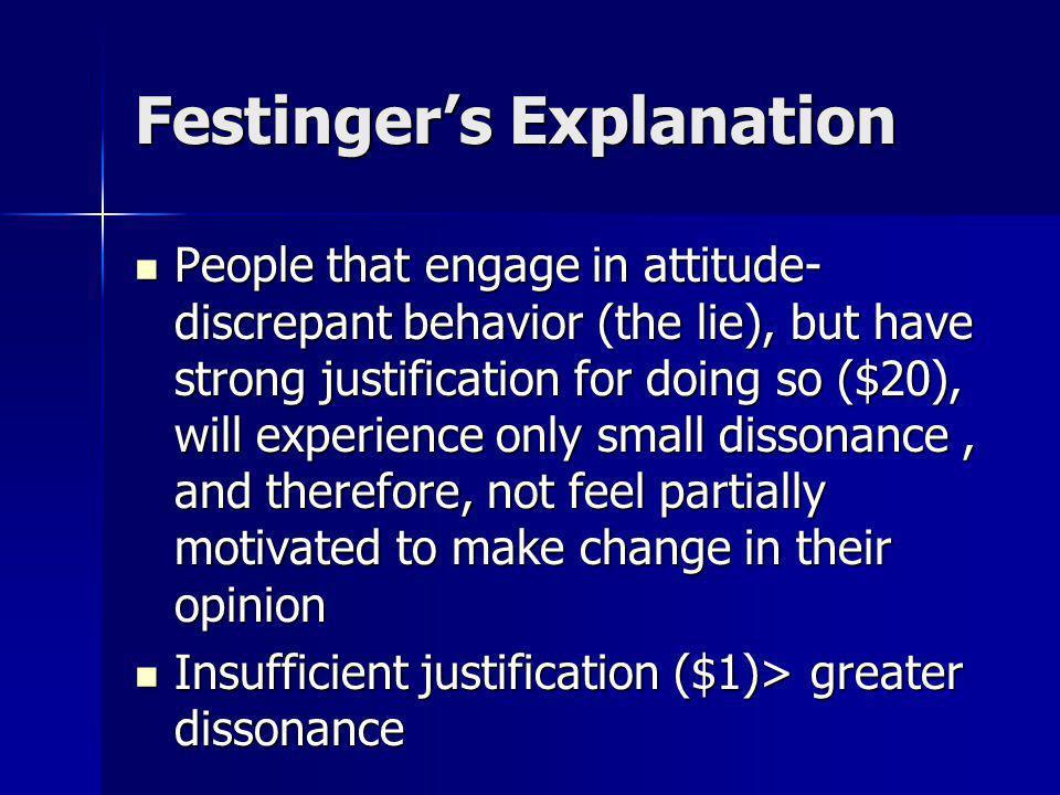 Festinger's Explanation