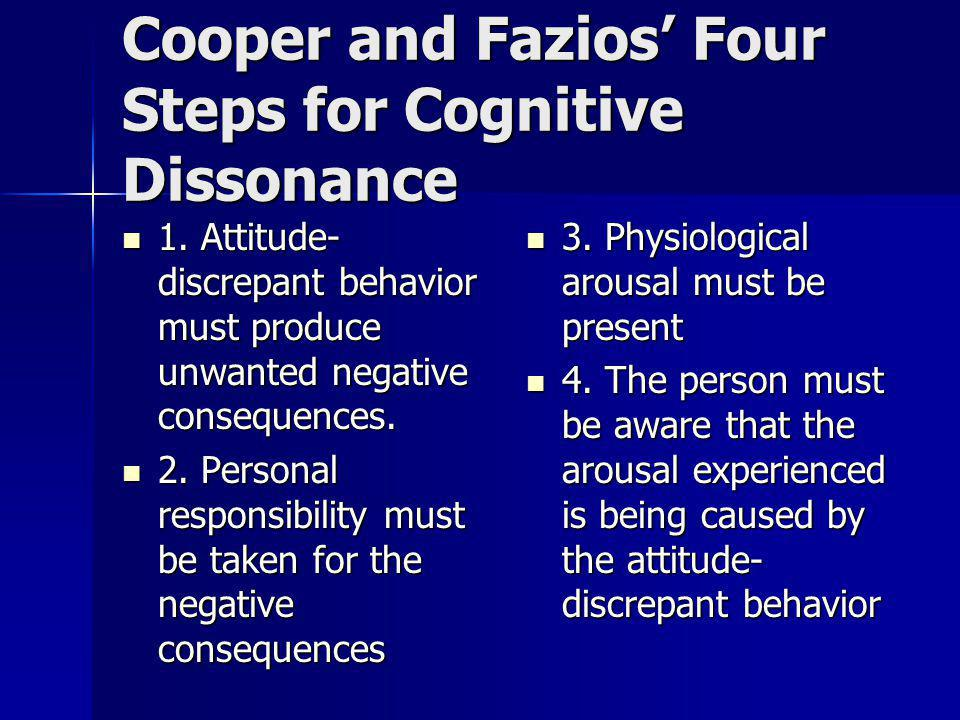 Cooper and Fazios' Four Steps for Cognitive Dissonance
