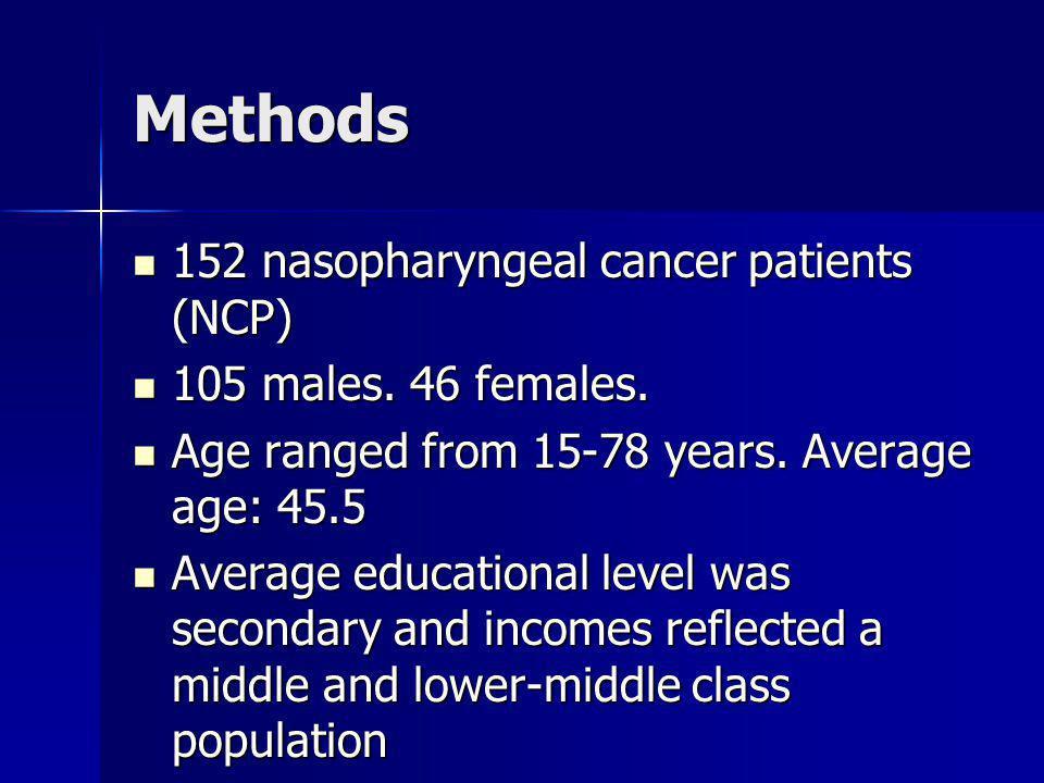 Methods 152 nasopharyngeal cancer patients (NCP)