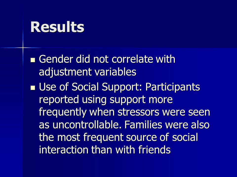 Results Gender did not correlate with adjustment variables