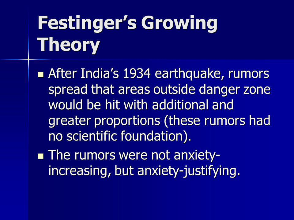 Festinger's Growing Theory