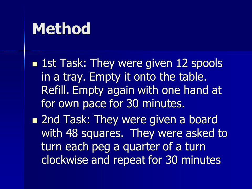Method 1st Task: They were given 12 spools in a tray. Empty it onto the table. Refill. Empty again with one hand at for own pace for 30 minutes.