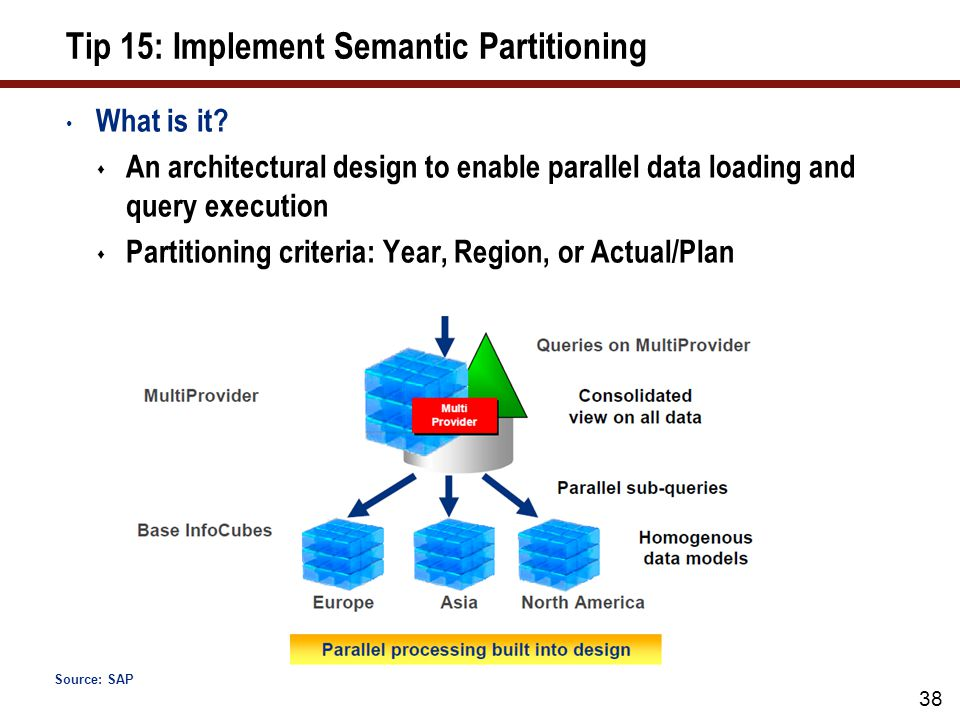 Tip 15: Implement Semantic Partitioning (cont.)