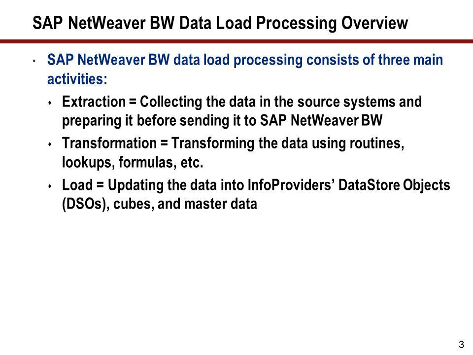 Dataflow in SAP NetWeaver BW
