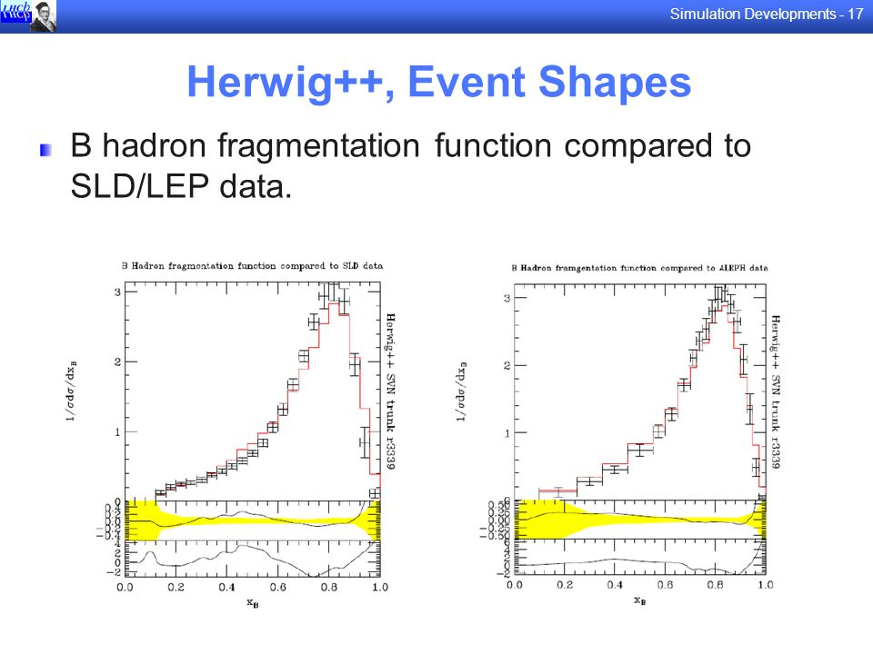Herwig++, Event Shapes B hadron fragmentation function compared to SLD/LEP data.