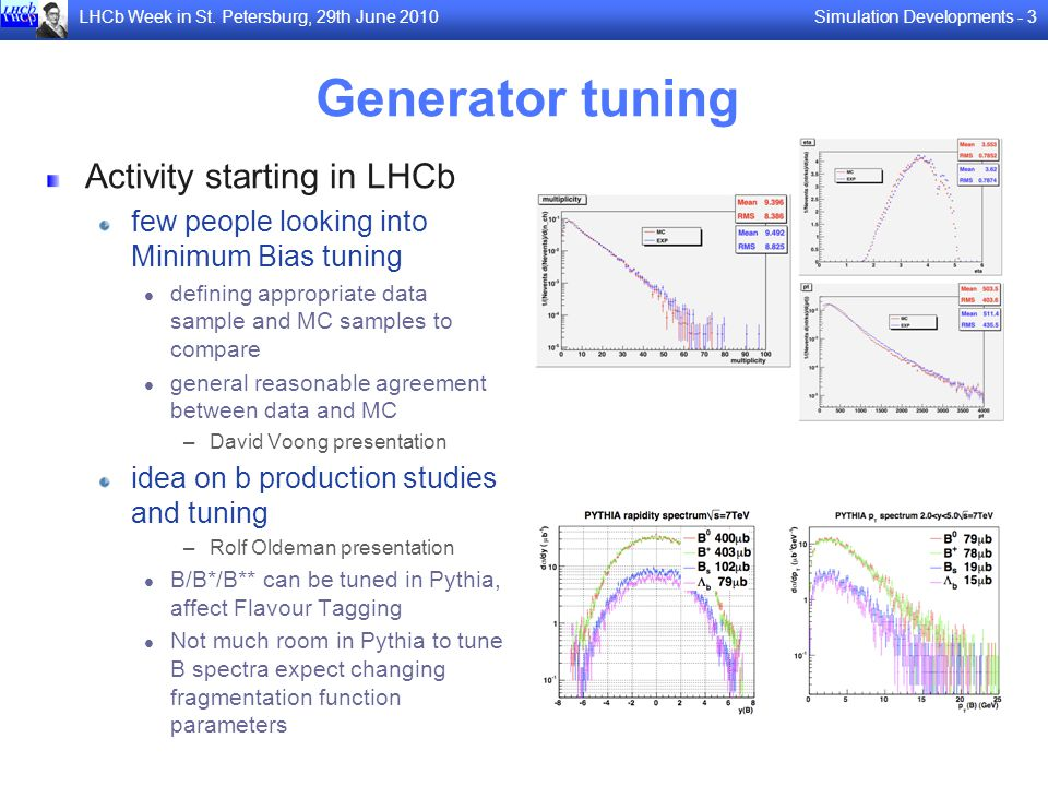 Generator tuning Activity starting in LHCb